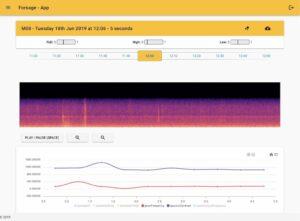 sound_spectrogram